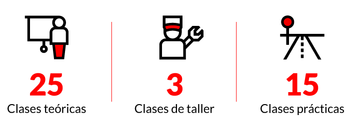 Practicar curso de conducción categoría A2